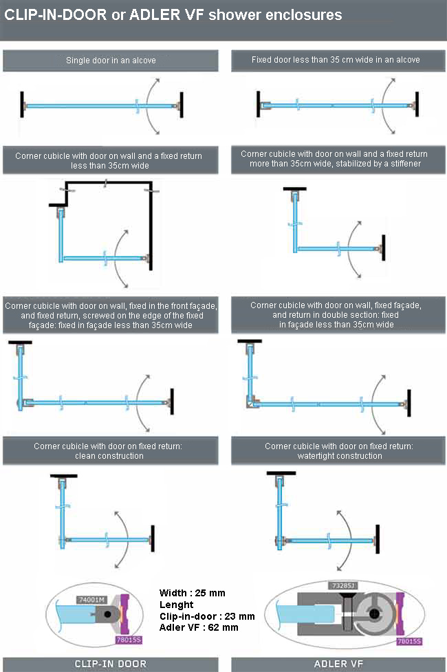 Hinges for shower doors and gates